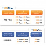 3BB Internet wird besser & schneller zum gleichen Preis